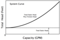 System Curve 2.png