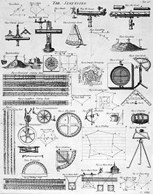 Surveying - Wikipedia