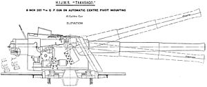 20.3 cm/45 Type 41 naval gun - Image: Takasago 8 inch gun centre pivot right elevation