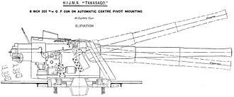 20.3 cm/45 Type 41 naval gun - Image: Takasago 8 inch gun centre pivot right elevation