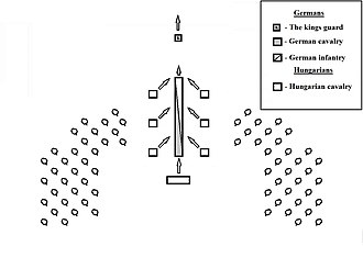 Battle of Lechfeld (910) - The last phase of the battle.