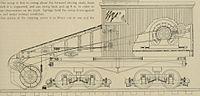 The street railway review (1891) (14760868262).jpg