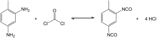 Synthese van 2,4-tolueendi-isocyanaat