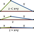 TriangleInequality.PNG