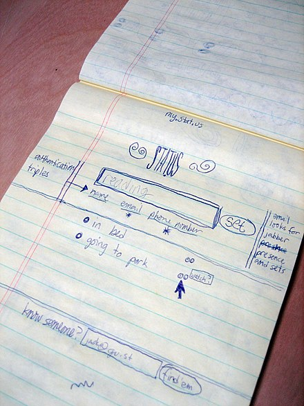 A sketch, c. 2006, by Jack Dorsey, envisioning an SMS-based social network. Twttr sketch-Dorsey-2006.jpg