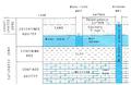 Type of aquifers.png