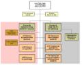 Ustrojstvo GS OS RH.PNG
