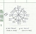 Various Control Logics.jpg