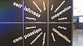Wikimedia Foundation All-Staff Retreat - 2014 - Exploratorium - Photo 67.jpg