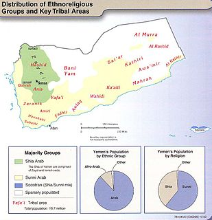 Demographics of Yemen