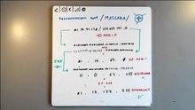Archivo:23. ¿Como funciona internet- Inicio al protocolo IP.webm