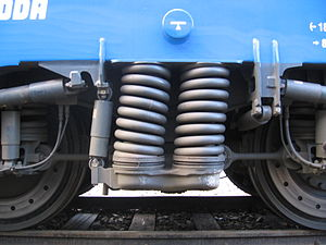 Flexicoil suspension - Flexicoil springs at ČD Class 380 standing in a sharp curve