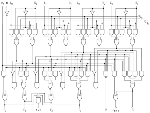 8 Bit Alu Logic Diagram