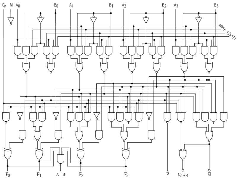 74181 wikiwand on Binary Number System 1 bit alu circuit diagram for the combinational logic circuitry of the 74181 integrated circuit