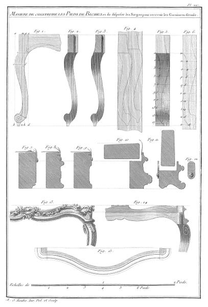 File:A-J Roubo - L'Art du Menuisier - Planche 227.png