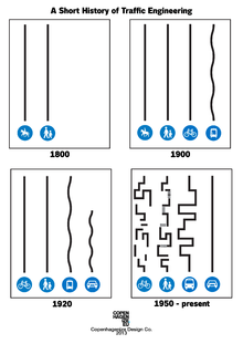 A Short History of Traffic Engineering.png
