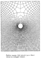 A Treatise on Electricity and Magnetism Volume 2 XVII.png