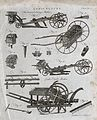 Agriculture; a machine for sowing seed. Engraving by A. Bell Wellcome V0025702ER.jpg