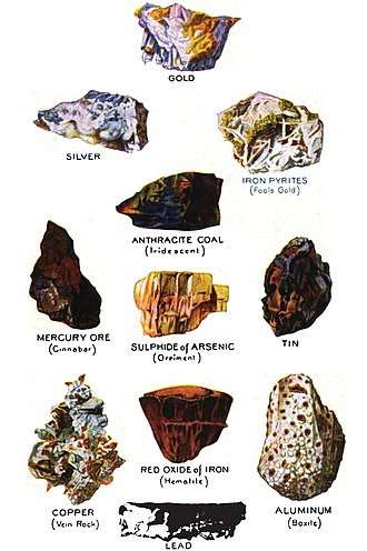 Mineralogy - A color chart of some raw forms of commercially valuable metals.