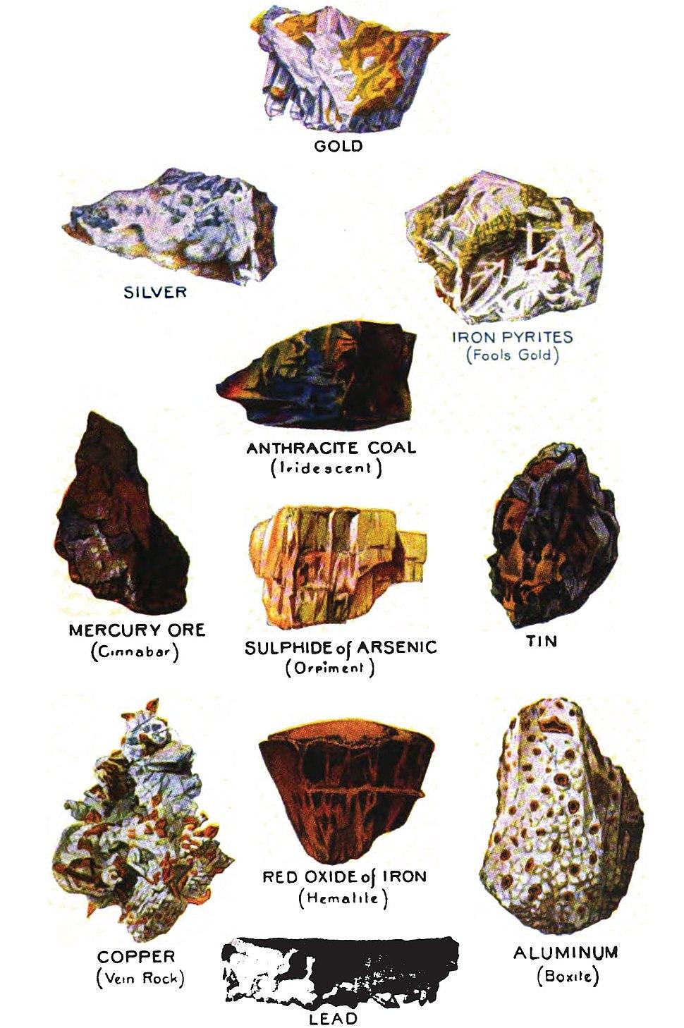 Americana 1920 Mineralogy - Valuable Minerals