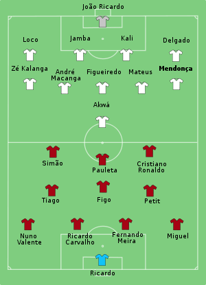 Angola-Portugal line-up.svg