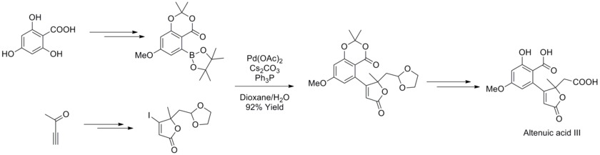 Application of Suzuki-Miyaura cross-coupling reaction