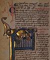 Aristoteles - Albertus Magnus - manuscript.jpg