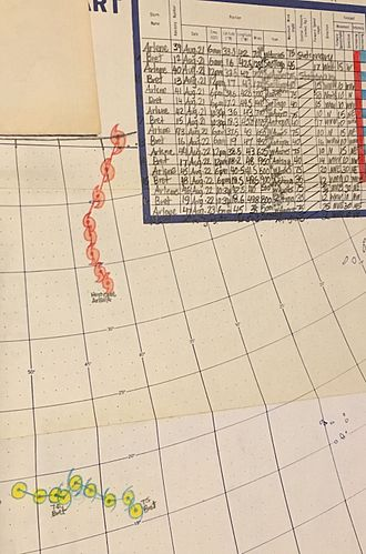 Hurricane preparedness - Chart with concurrent information for Hurricane Arlene and Tropical Storm Bret logged and plotted