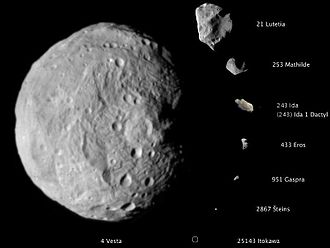 Asteroid - A composite image, to scale, of the asteroids that have been imaged at high resolution except Ceres. As of 2011 they are, from largest to smallest: 4 Vesta, 21 Lutetia, 253 Mathilde, 243 Ida and its moon Dactyl, 433 Eros, 951 Gaspra, 2867 Šteins, 25143 Itokawa.