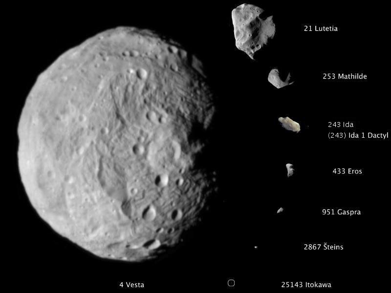 Asteroidsscale