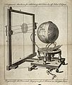 Astronomy; a terrestrial globe, with a device for projecting Wellcome V0024736.jpg