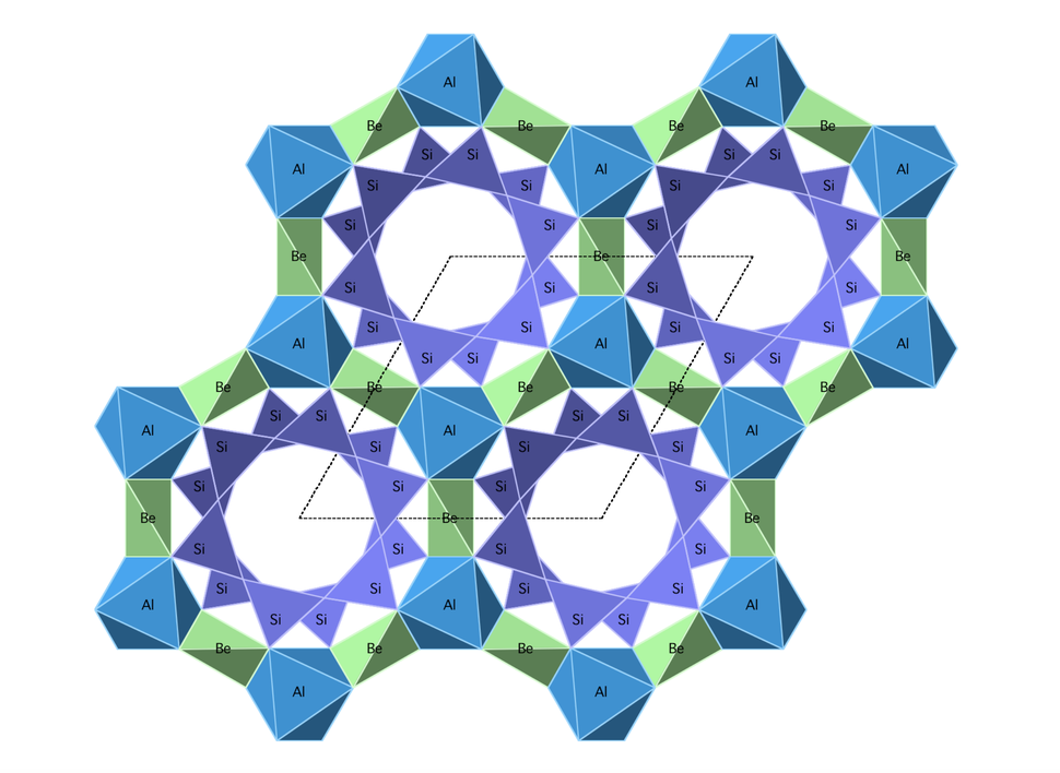 Beryl Crystal Structure
