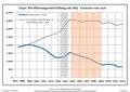 Bevölkerungsentwicklung Liepe.pdf