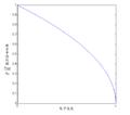 Bohrradiusfunctionofelectronvelocity-zh-hans.png