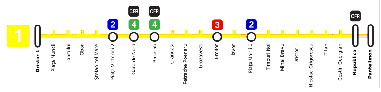Bucharest Metro Line 1.png