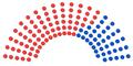 Camara de representantes de colombia de 1939.png