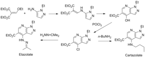 Etazolate - Image: Cartazolate&Etazolat e synthesis