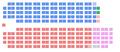 Chambre des Communes 1925.png