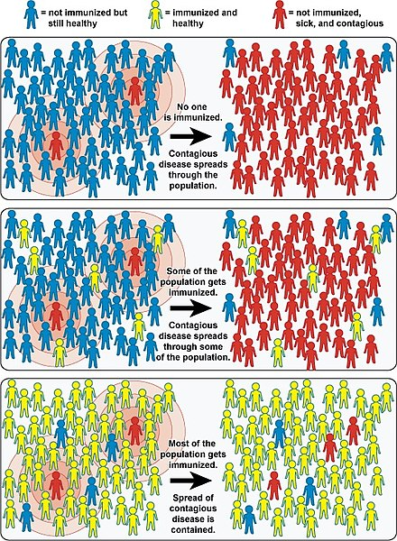 File:Community Immunity.jpg
