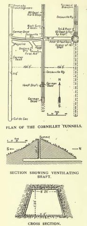 Battle of the Hills - Image: Cornillet tunnels 1917