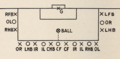 Disposition of Players at Penalty Kick (1923).png