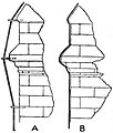 EB1911 - Lightning Conductor - Fig. 2—Holdfast mounting.jpg