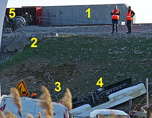 Eckwersheim derailment - The concrete parapet on the southern side of the western abutment remains intact (1), while the concrete parapet on the northern side was impacted by the train and destroyed (2). A pantograph (3) and its subassembly (4), detached from one of the power cars, is seen in the bottom center. There is also a bogie remaining on the tracks (5).