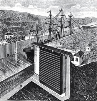 Illustration of Eiffel's lock design from a contemporary magazine Eiffel-lock.png