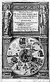 "Engraved title page ""De naturae simia..."" Fludd, 1618 Wellcome L0016176.jpg"