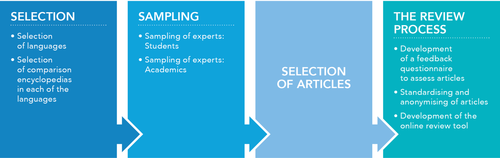 research report methodology example