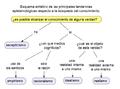EpistemologiaQuaerenz.png