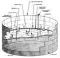 External floating roof tank (double deck).png