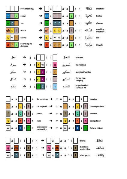 File:Fa33aalah EN.pdf