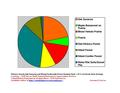 Fillmore Co pie chart Wiki Version.pdf